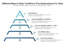 Different Ways To Clear Conflicts In Five Dysfunctions Of A Team