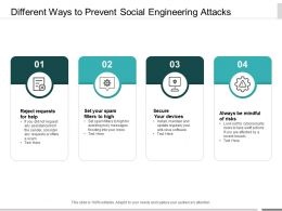Different Ways To Prevent Social Engineering Attacks