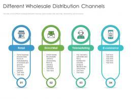 Different Wholesale Distribution Channels