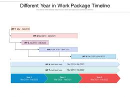 Different Year In Work Package Timeline