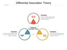 Differential Association Theory Ppt Powerpoint Presentation Icon Graphics Download Cpb