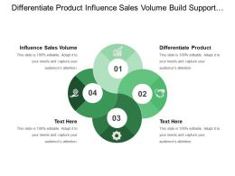 Differentiate Product Influence Sales Volume Build Support Acceptance