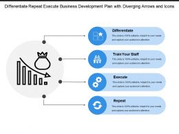 Differentiate Repeat Execute Business Development Plan With Diverging Arrows And Icons