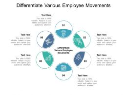 Differentiate Various Employee Movements Ppt Powerpoint Presentation Show Background Images Cpb