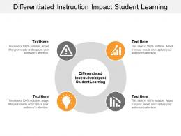 differentiated instruction impact student learning ppt powerpoint presentation styles demonstration cpb