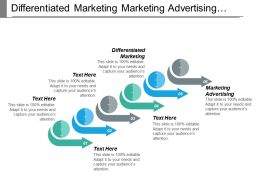 Differentiated Marketing Marketing Advertising Psychographic Segmentation Behavioral Segmentation Cpb