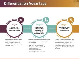 Differentiation Advantage Powerpoint Slide Background Picture