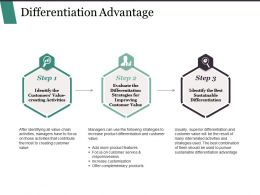Differentiation Advantage Powerpoint Slide Presentation Sample