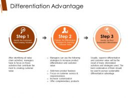 Differentiation Advantage Presentation Powerpoint