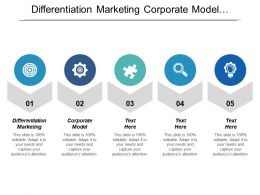 Differentiation Marketing Corporate Model Promotional Marketing Campaign Outline Cpb