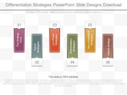 Differentiation Strategies Powerpoint Slide Designs Download