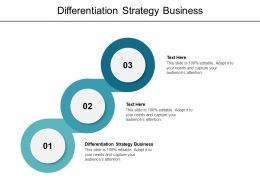 Differentiation Strategy Business Ppt Powerpoint Presentation Pictures Examples Cpb