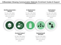 differentiator_showing_communication_materials_enrollment_guides_and_support_Slide01