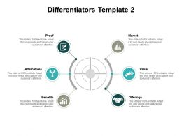 Differentiators Benefits Ppt Powerpoint Presentation Pictures Graphics Template