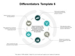 Differentiators Business Ppt Powerpoint Presentation Portfolio Backgrounds
