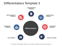 Differentiators Business Strategy Ppt Powerpoint Presentation File Infographic Template