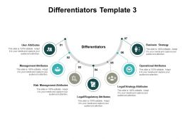 Differentiators Business Strategy Ppt Powerpoint Presentation Pictures Graphics Tutorials