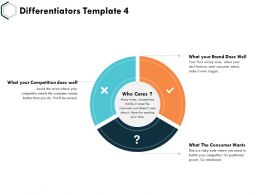 Differentiators Consumer Wants Ppt Powerpoint Presentation Slides Pictures
