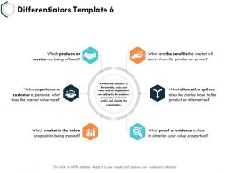 Differentiators Customers Experience Ppt Powerpoint Presentation Slides Ideas