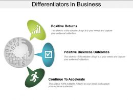 Differentiators In Business