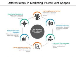 Differentiators In Marketing Powerpoint Shapes