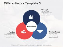 Differentiators Market Needs Ppt Powerpoint Presentation File Background Image