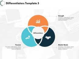 Differentiators Market Needs Strength Ppt Powerpoint Presentation Slides Show