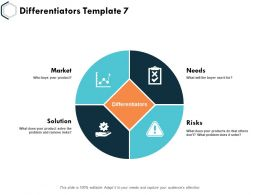 Differentiators Market Risk Ppt Powerpoint Presentation Slides Visual Aids
