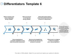 Differentiators Ppt Powerpoint Presentation Infographics Example Introduction
