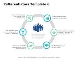 Differentiators Ppt Powerpoint Presentation Model Background