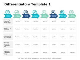 differentiators_ppt_powerpoint_presentation_model_slides_Slide01