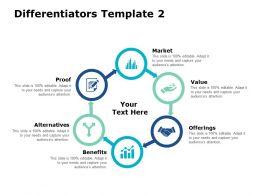 Differentiators Ppt Powerpoint Presentation Model Styles
