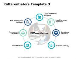 Differentiators Ppt Powerpoint Presentation Model Summary