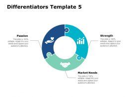 Differentiators Ppt Powerpoint Presentation Model Visuals