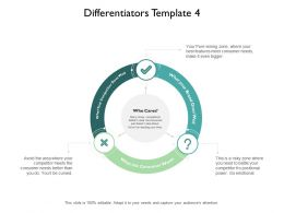 Differentiators Ppt Powerpoint Presentation Pictures Diagrams