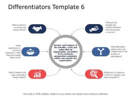 Differentiators Review And Analysis Ppt Powerpoint Presentation File Influencers