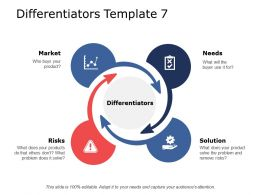 Differentiators Risks Ppt Powerpoint Presentation File Designs Download