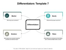 Differentiators Risks Ppt Powerpoint Presentation Portfolio Background Image