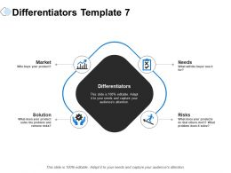 Differentiators Solution Ppt Powerpoint Presentation Infographics Example Topics