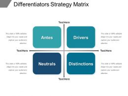 Differentiators Strategy Matrix