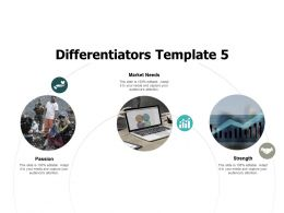 Differentiators Strength Ppt Powerpoint Presentation Portfolio Professional