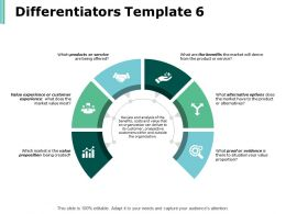 Differentiators Template Business Ppt Powerpoint Presentation Infographics Tips