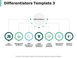 Differentiators Template Management Attributes Ppt Powerpoint Presentation Infographics Design Ideas