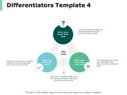 Differentiators Template Management Ppt Powerpoint Presentation Infographics Design Templates