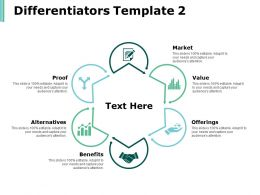 Differentiators Template Market Ppt Powerpoint Presentation Infographics Designs Download