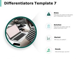 Differentiators Template Risks Ppt Powerpoint Presentation Infographics Examples