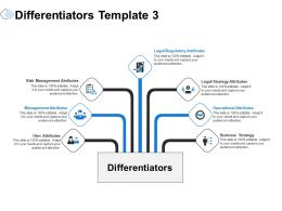 Differentiators User Attribute Ppt Powerpoint Presentation Infographics Design Inspiration