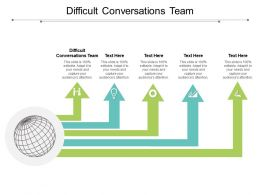 Difficult Conversations Team Ppt Powerpoint Presentation Styles Grid Cpb