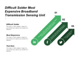 Difficult Solder Most Expensive Broadband Transmission Sensing Unit