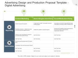 Digital Advertising Advertising Design And Production Proposal Template Ppt Powerpoint Mockup
